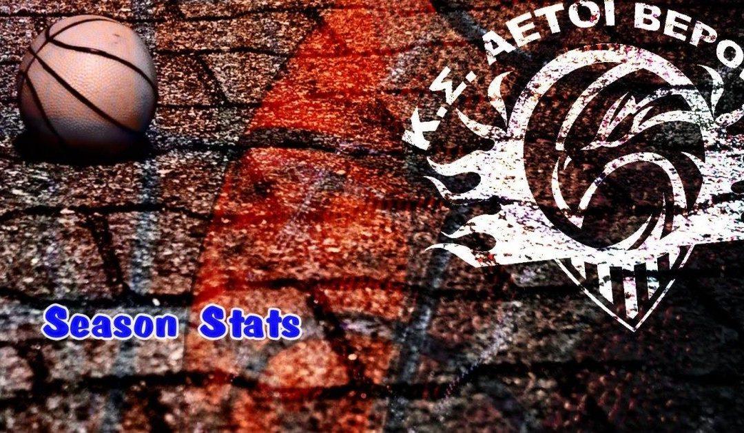 Η στατιστική ανασκόπηση της σεζόν 2018/2019