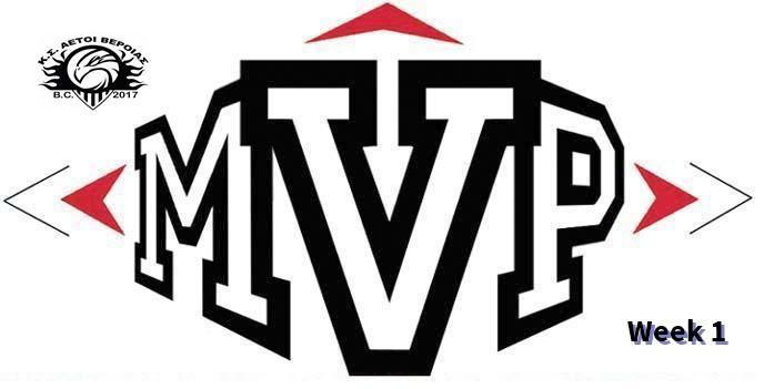 Ψηφίστε τον MVP των Αετών Βέροιας στο ματς της πρεμιέρας!